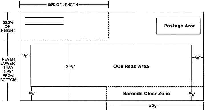 shows the ocr read area for letter size mail